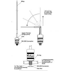 Antena VHF Varilla Retráctil 0,9 m Shakespeare 5247-A