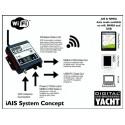 Digital Yacht Receptor IAIS Inalámbrico