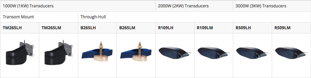 1000W - 2000W - 3000W